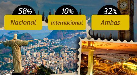 Intenção de viagens em 2016: Pessoas desejam fazer viagens: